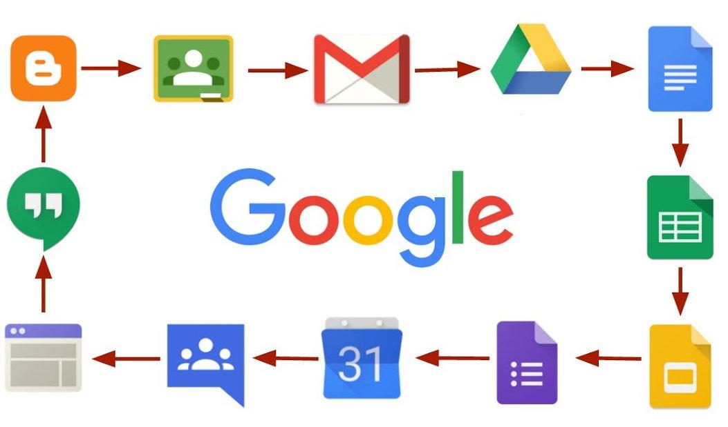 ¿Qué son los servicios de Google y por qué los necesitas?